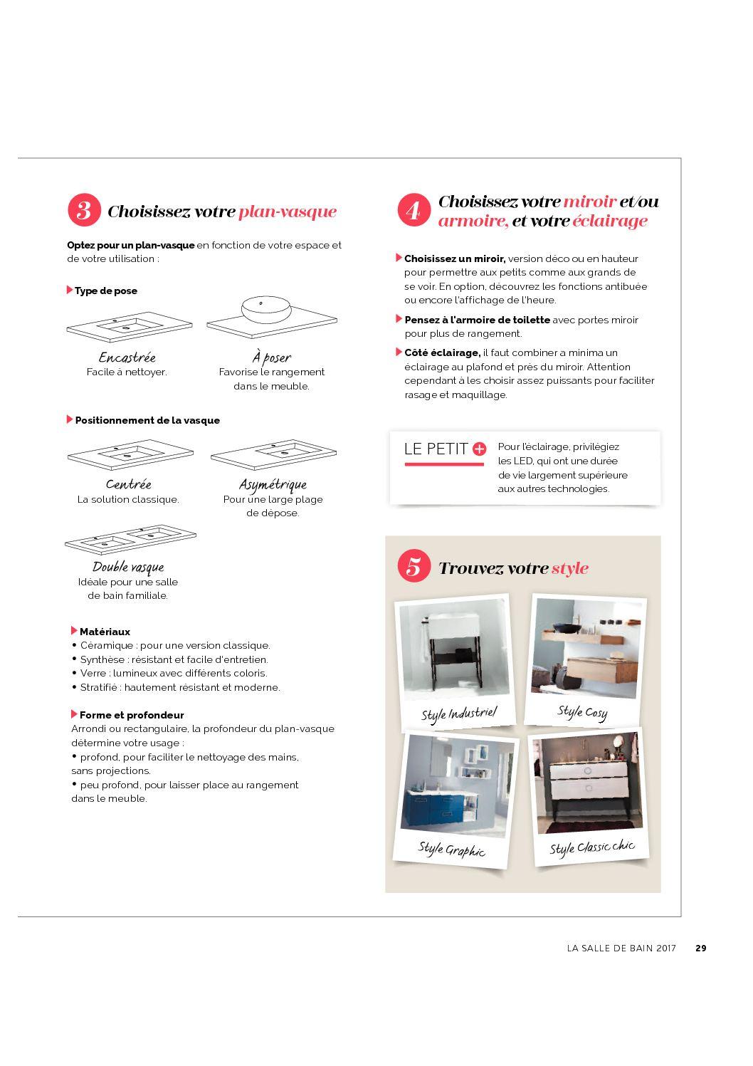 Hauteur Armoire De Toilette cédéo salle de bain 2017 - calameo downloader