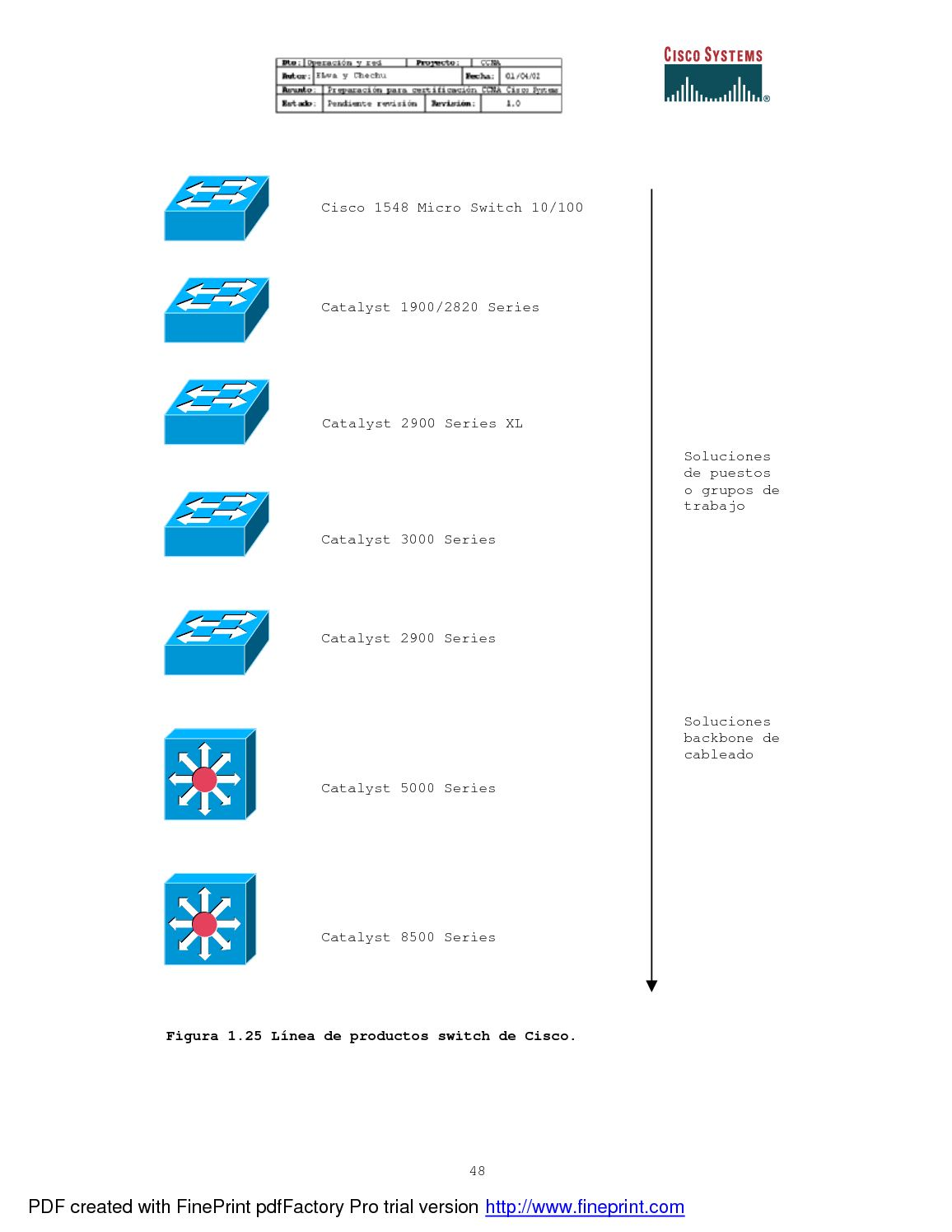 Cisco Systems - Manual - Redes - Routers Y Switches Cisco - CALAMEO