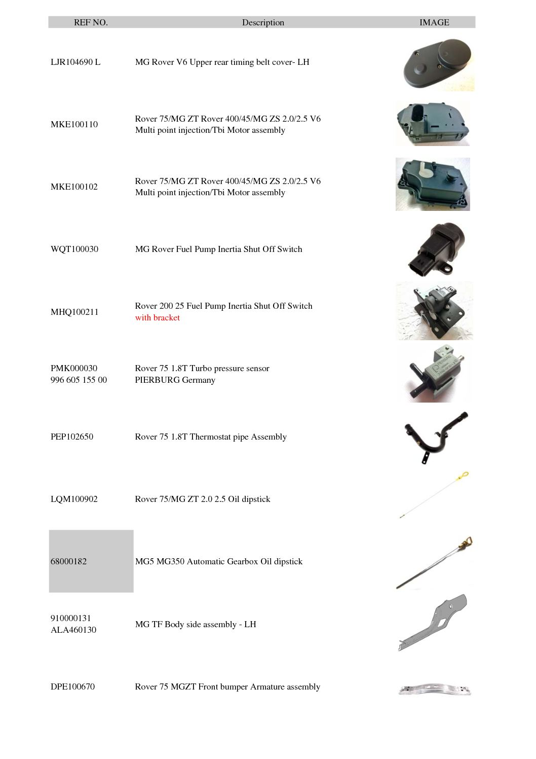 Fiacom Mg Rover Promotion Parts List Calameo Downloader Fuel Pump Inertia Shut Off Switch Page 28