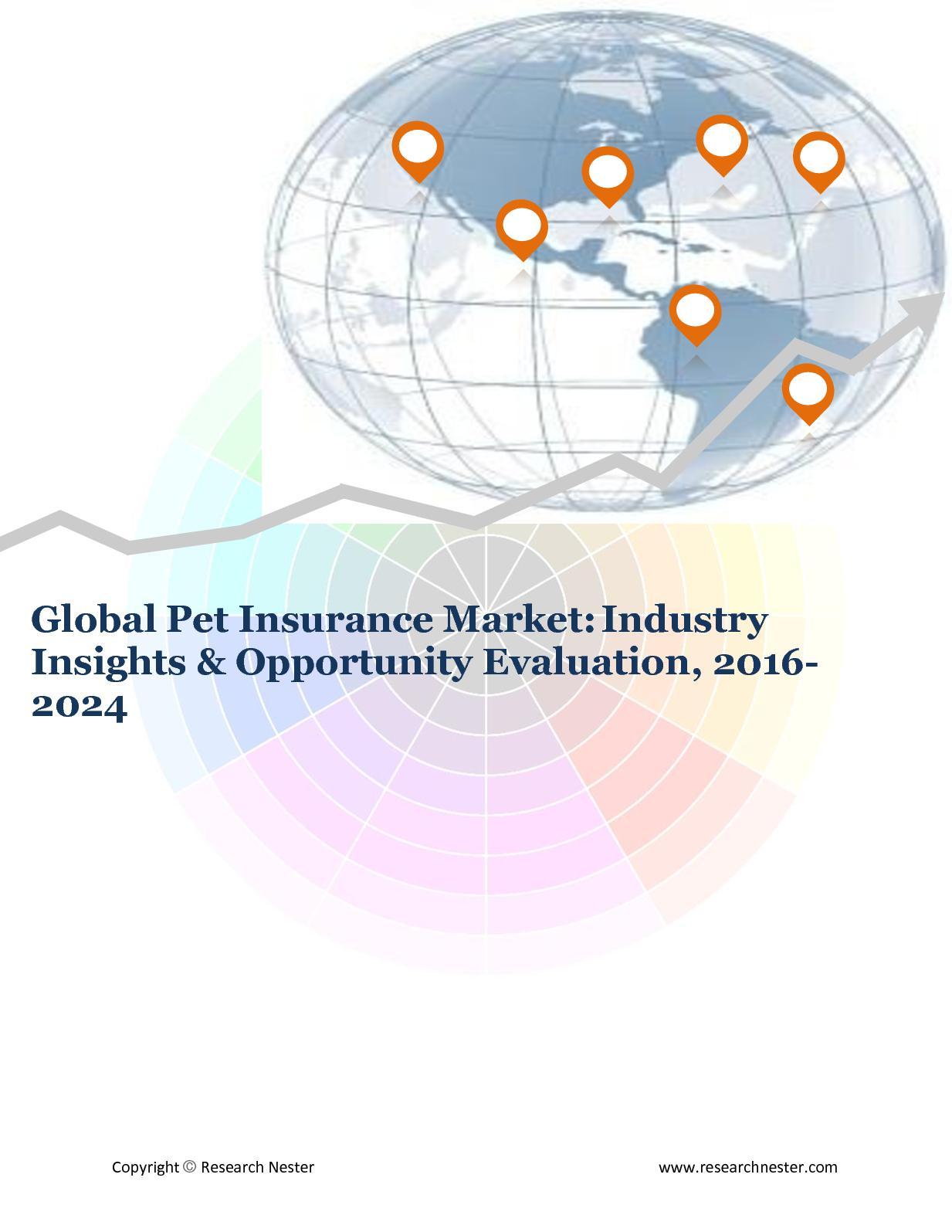 Calaméo - Global Pet Insurance Market (2016 2024) Research Nester