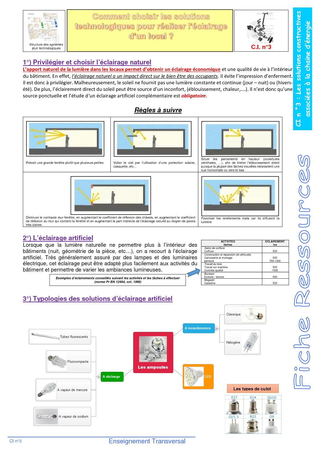 D'éclairage Ett Les Ci3 Calaméo Solutions Yb7Iyvgf6
