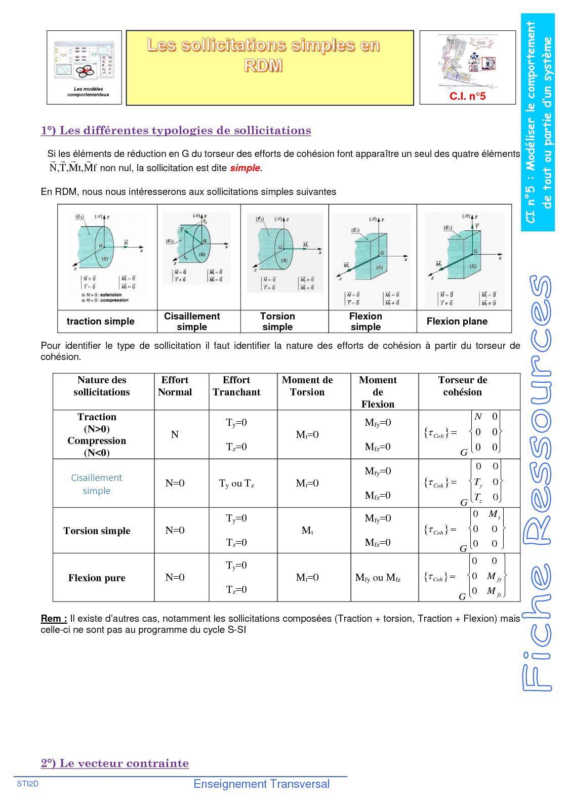 ETT CI5 Les Sollicitations Simples