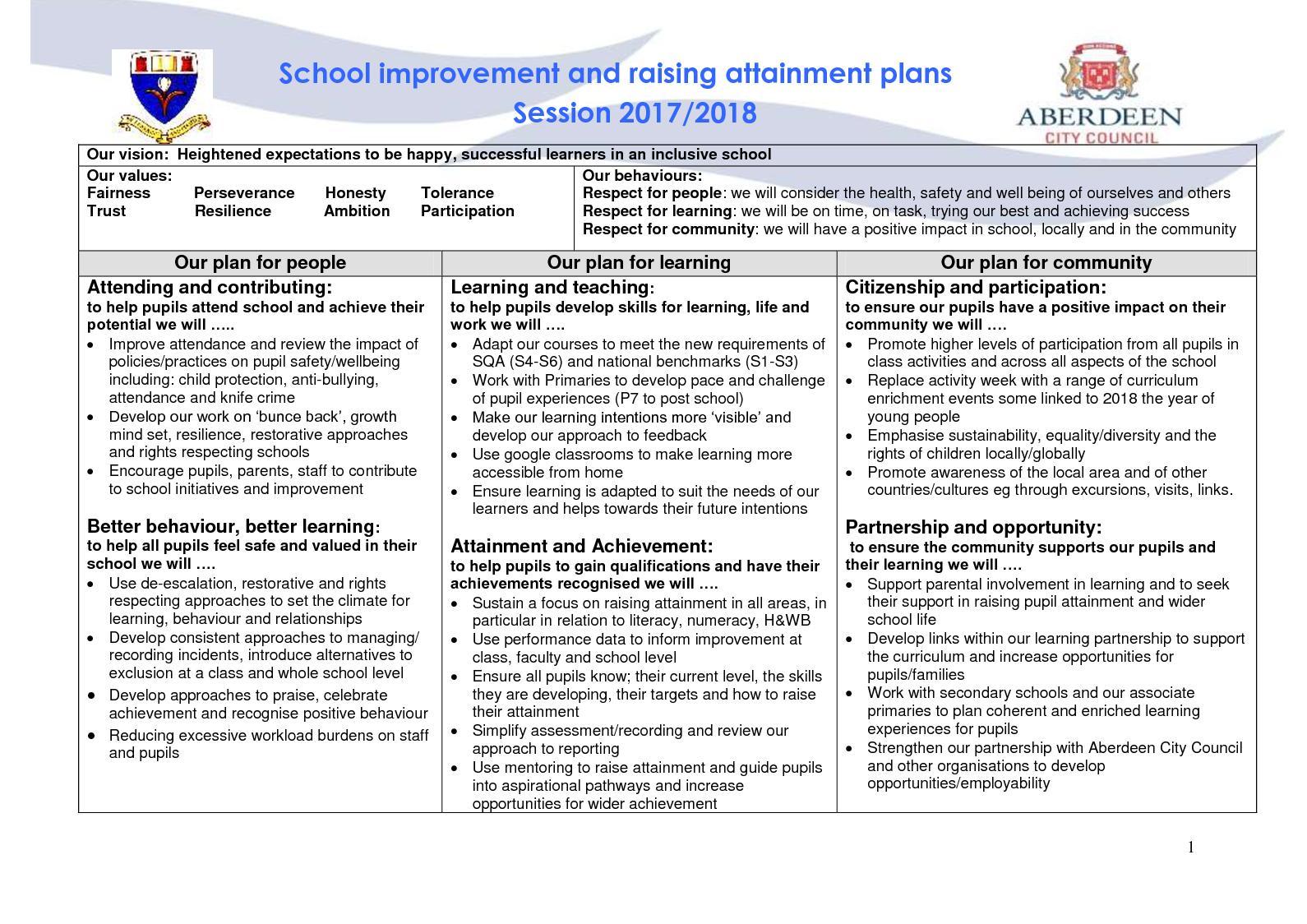 Calaméo - School Plan Summary 2017 18