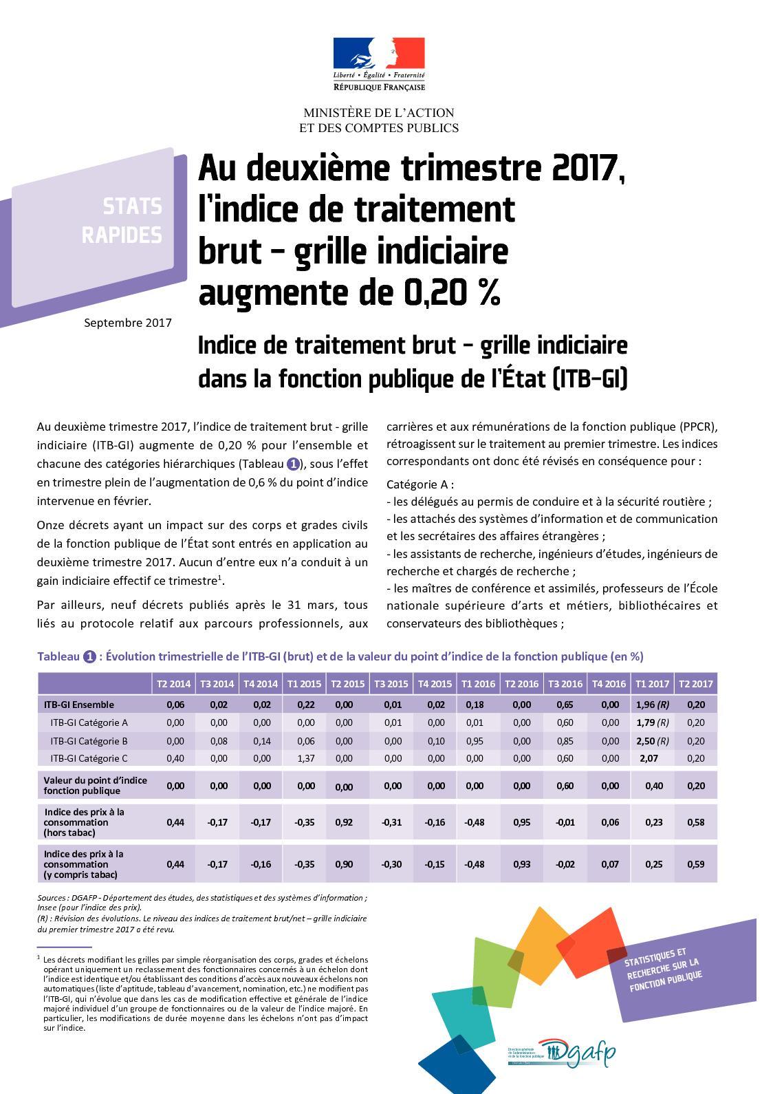 ad8a04ecac9 Calaméo - Deuxieme Trimestre Indice Brut Fonction Publique Etat
