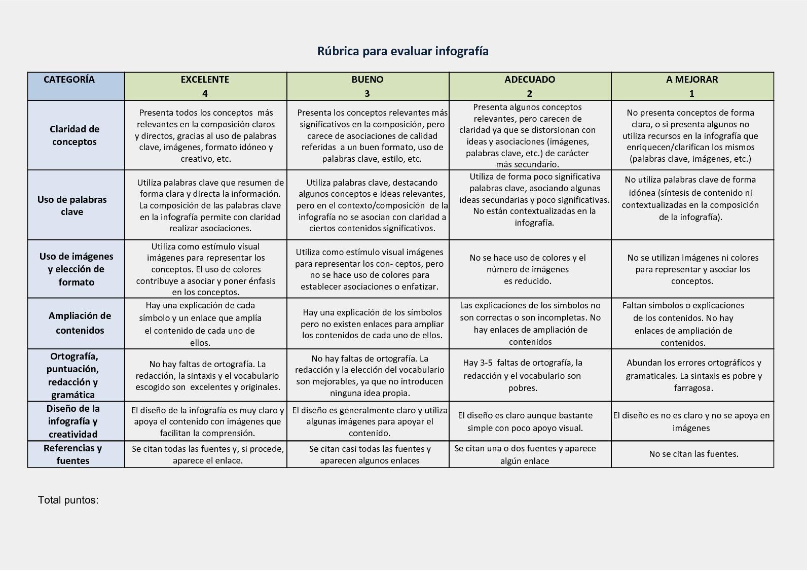 Calaméo - Rubrica Para Evaluar Una Infografia Rtf