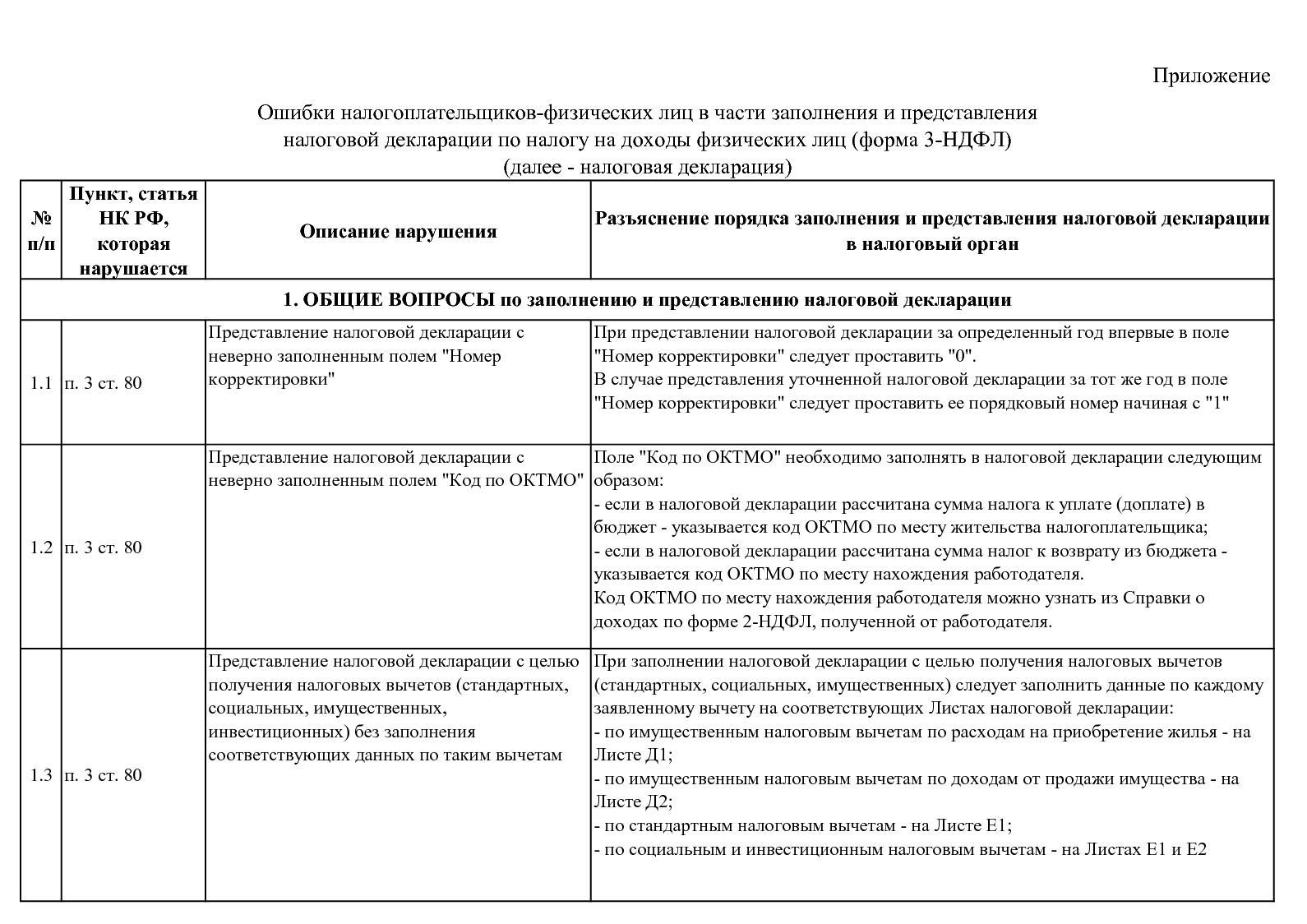 Ошибки в налоговой декларации ндфл размер госпошлины за регистрацию юл и ип