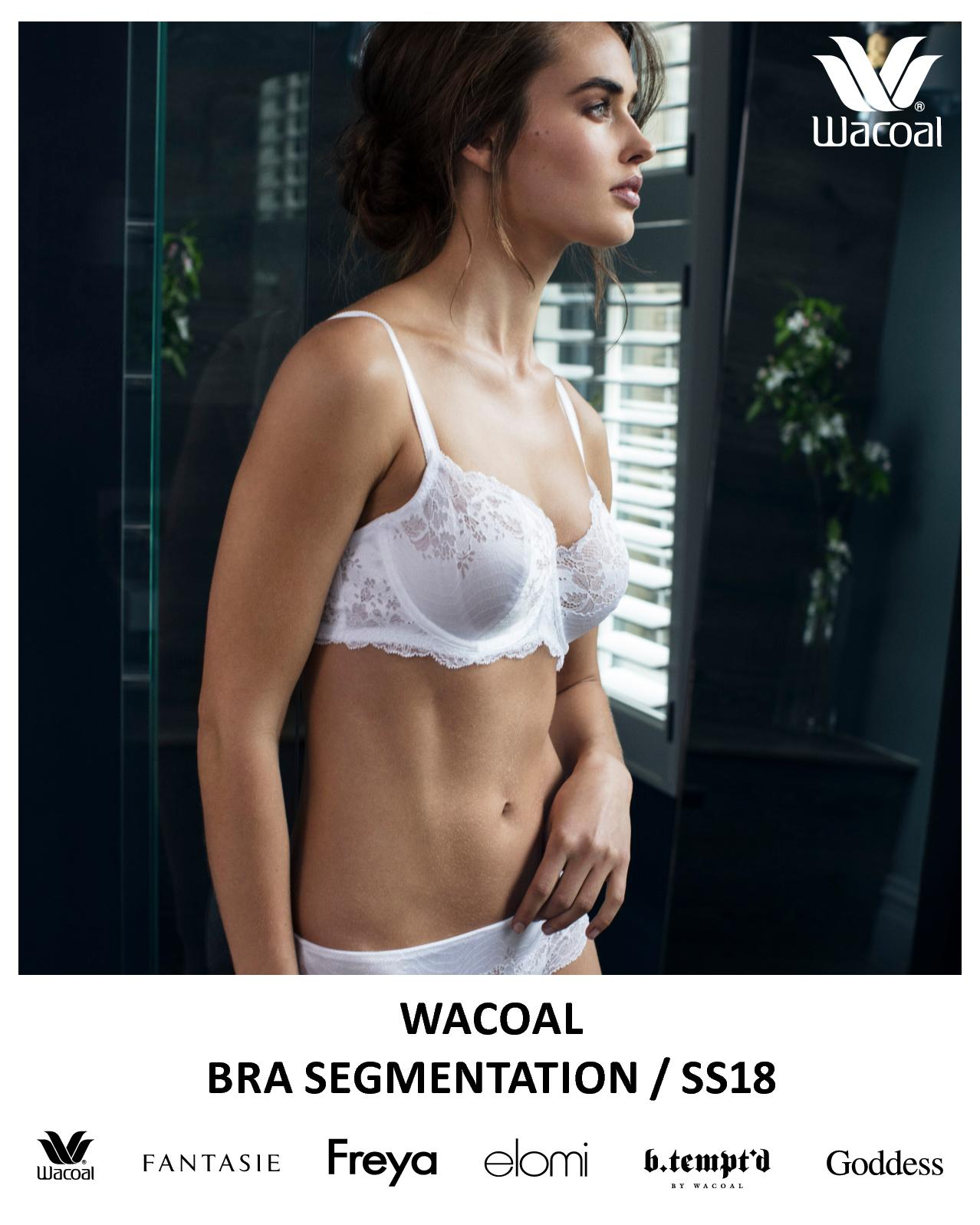 Wacoal Collection Segmantation SS18