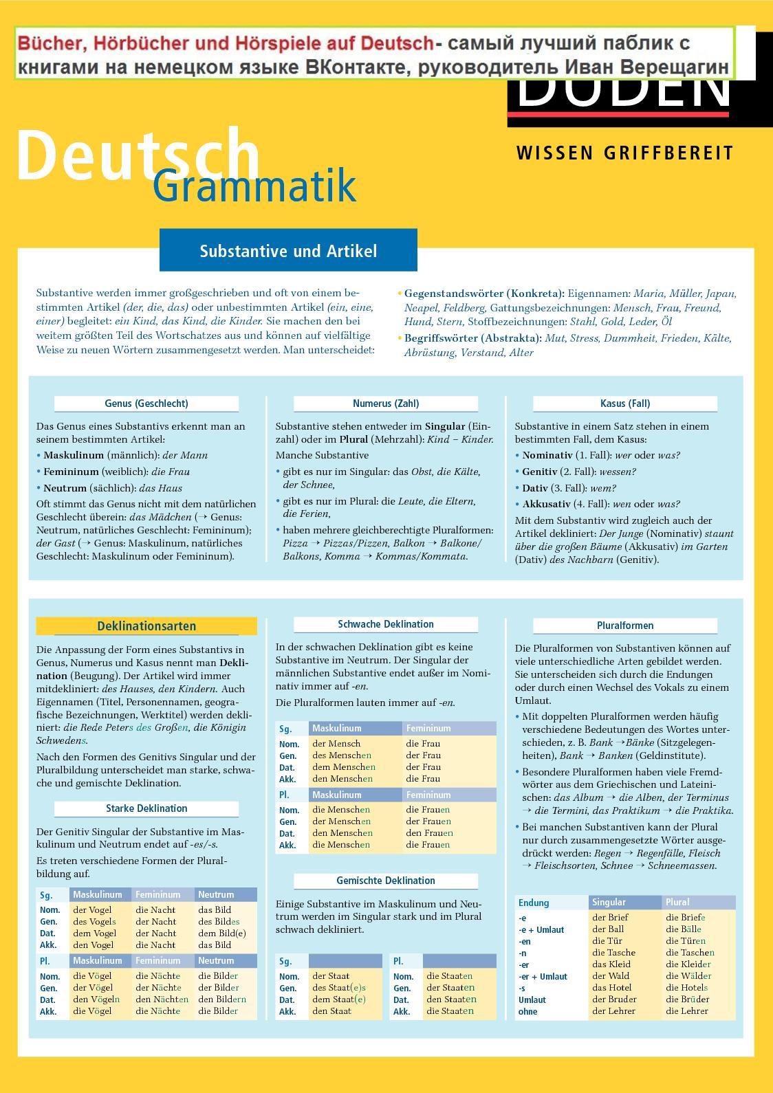 GRAMMATISCHER BEGRIFF KASUS - Lsung mit 4 Buchstaben