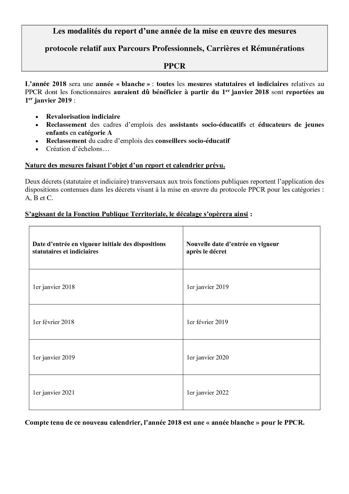 Calendrier Ppcr.Calameo Report Ppcr Cdg 88