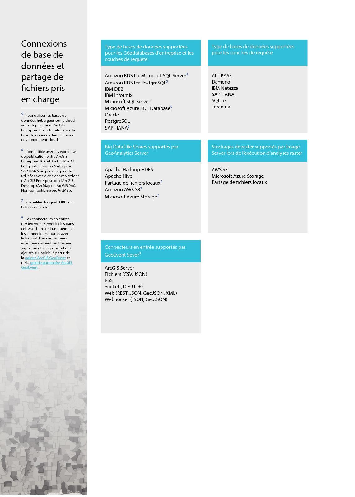 2017 ArcGIS Enterprise Matrice des fonctionnalités - CALAMEO