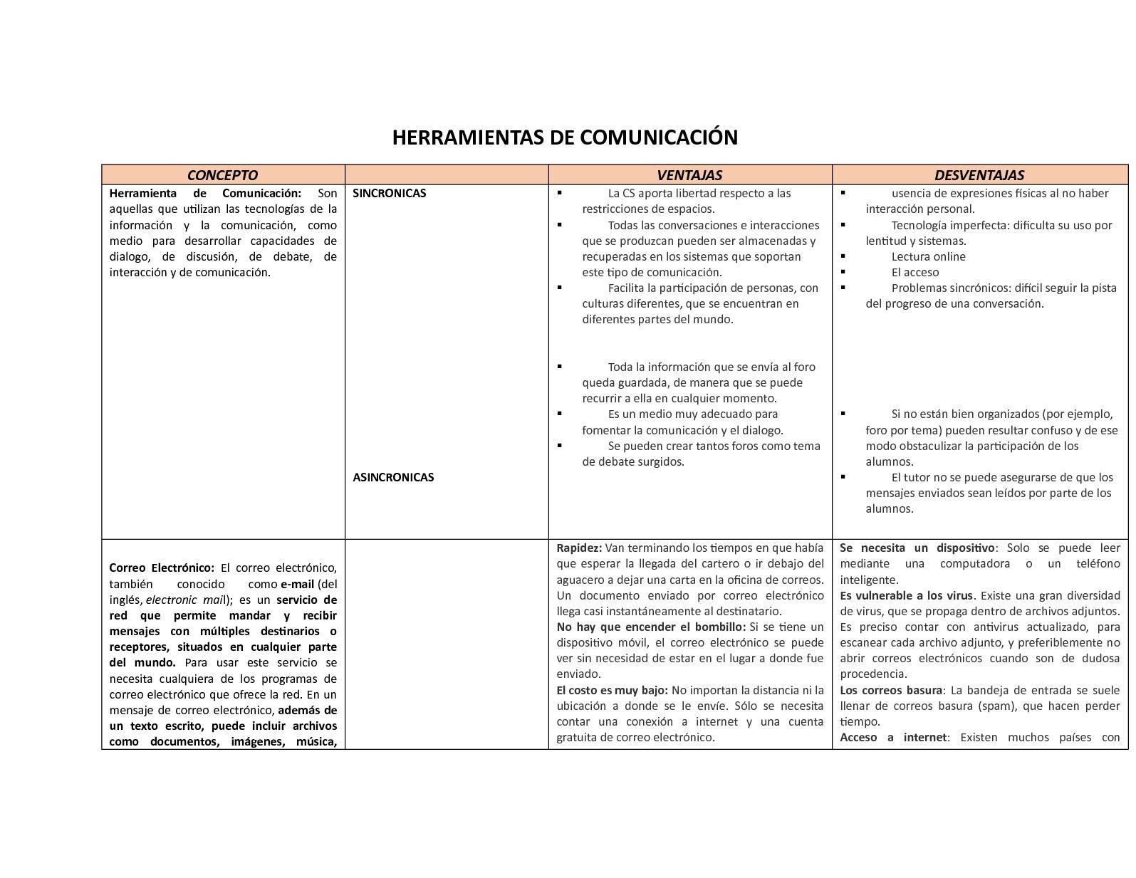 Calameo Herramientas De Comunicacion Zunilda Perez
