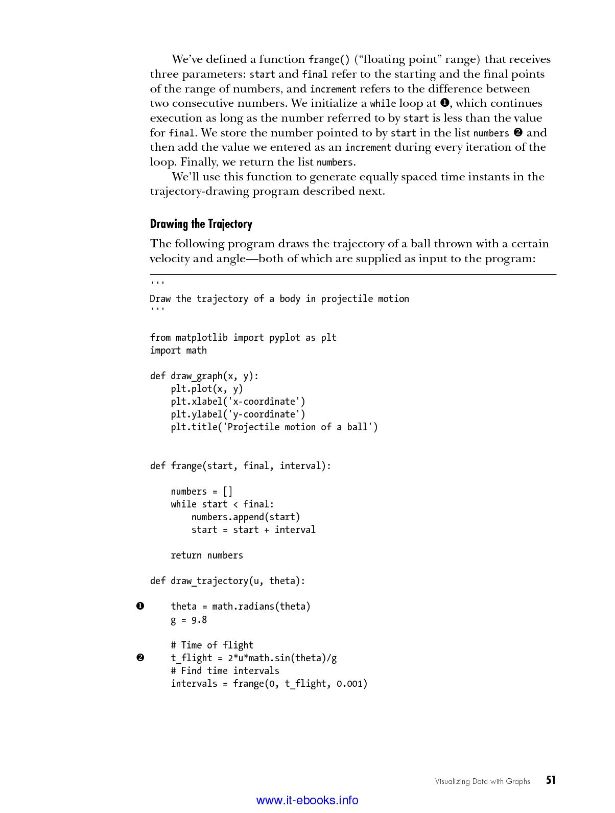Doing Math With Python - CALAMEO Downloader