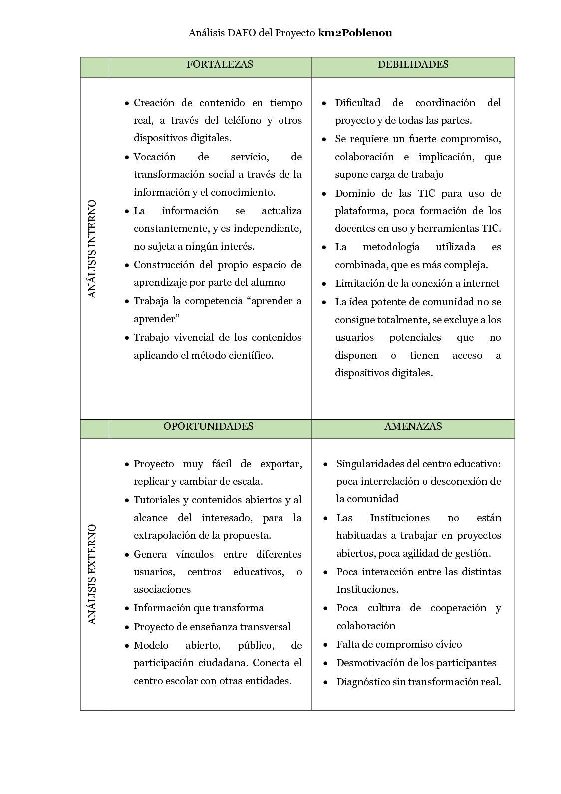 Calaméo Análisis Dafo