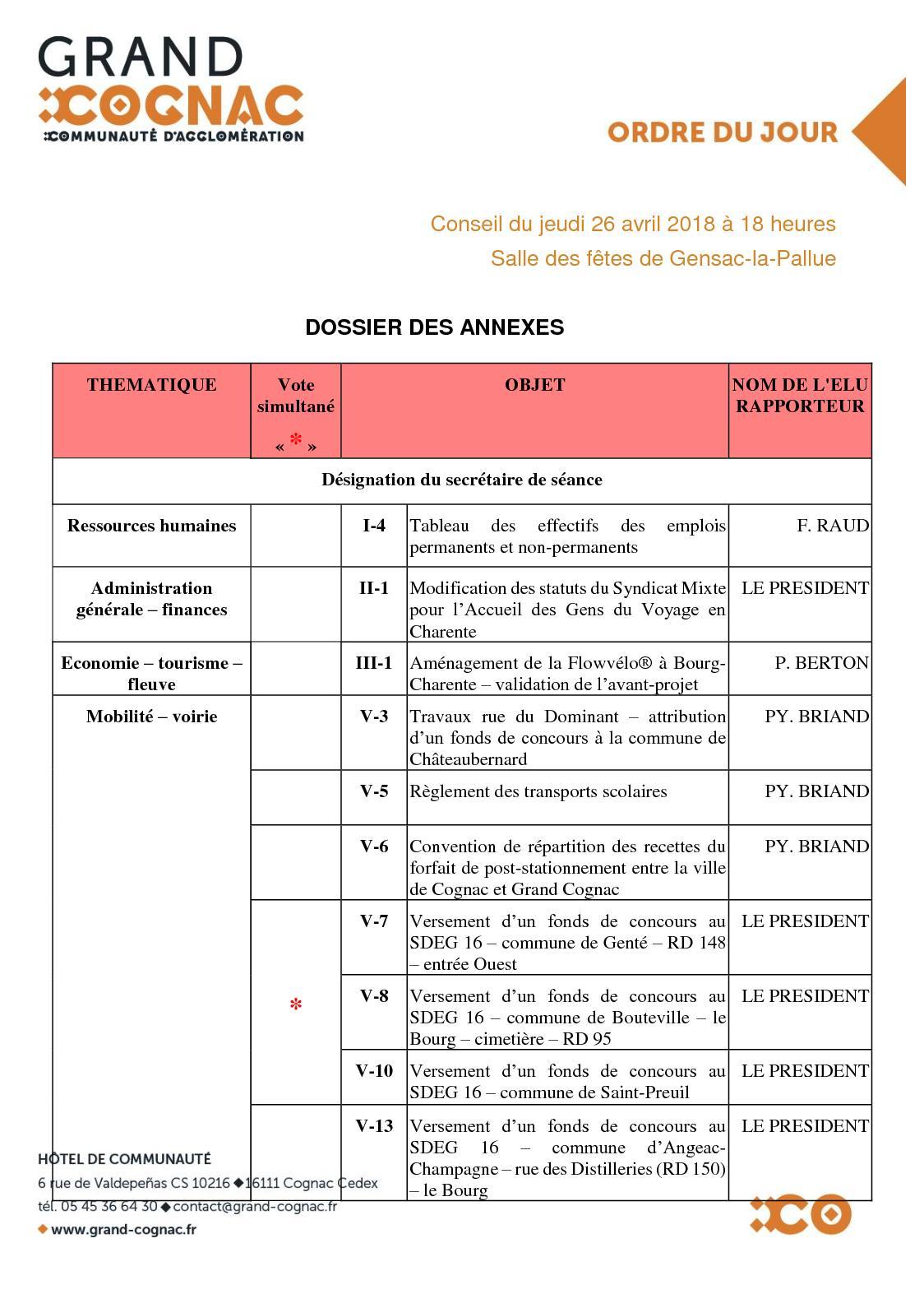 Calameo Annexes Compte Rendu Du Conseil Communautaire Du 26