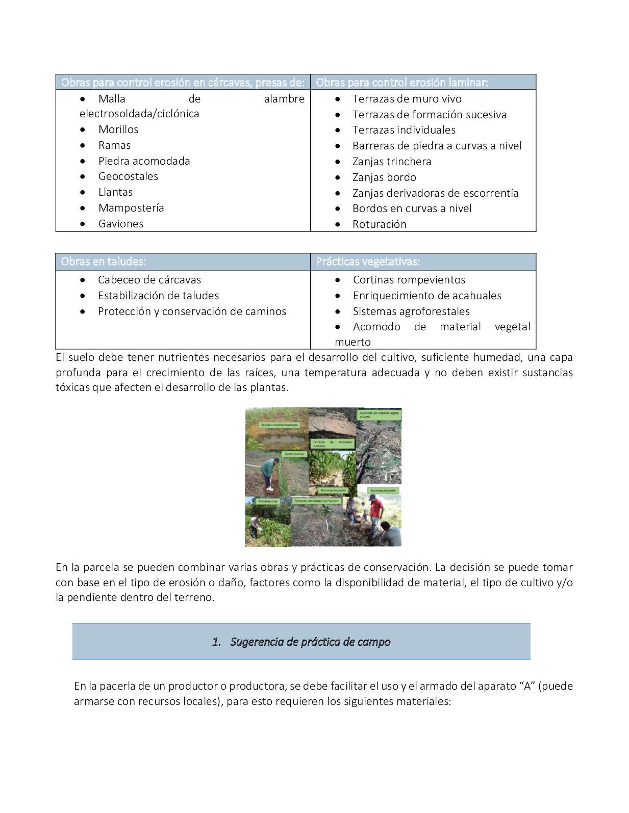 Manual Bp Pequeños Productores De Maiz Calameo Downloader