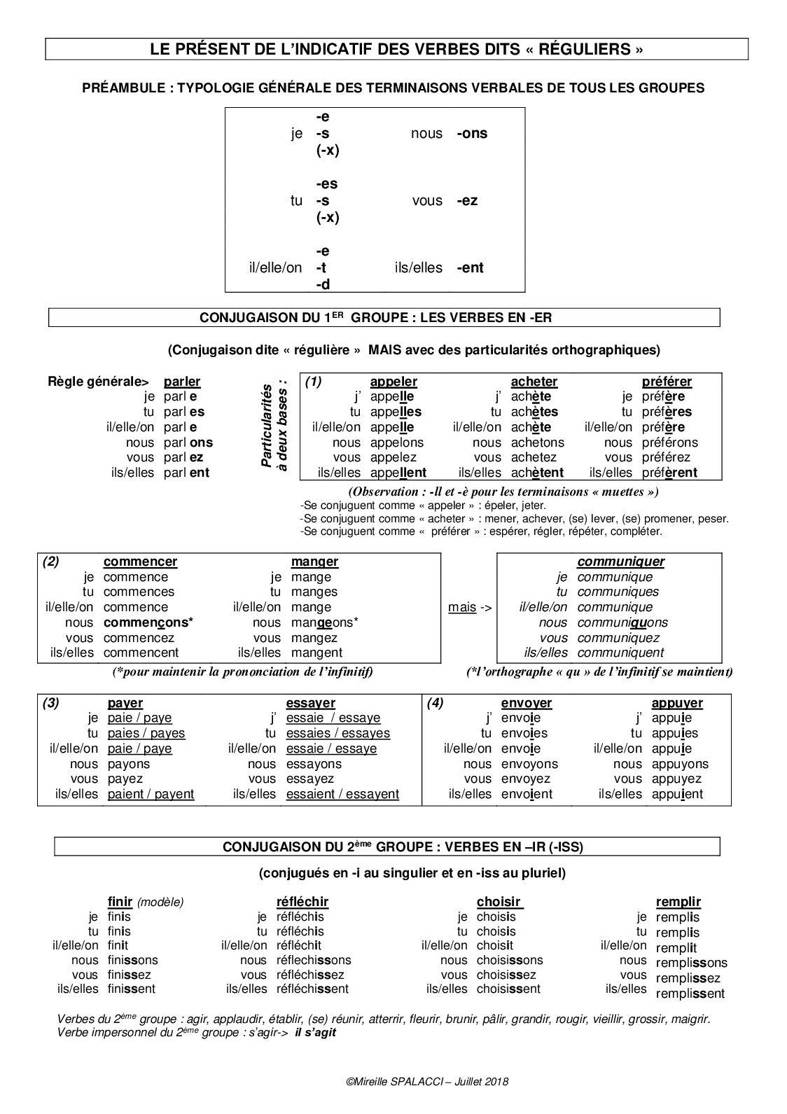 Calameo Le Present De L Indicatif Des Verbes Des 1er 2e Et 3e Groupes