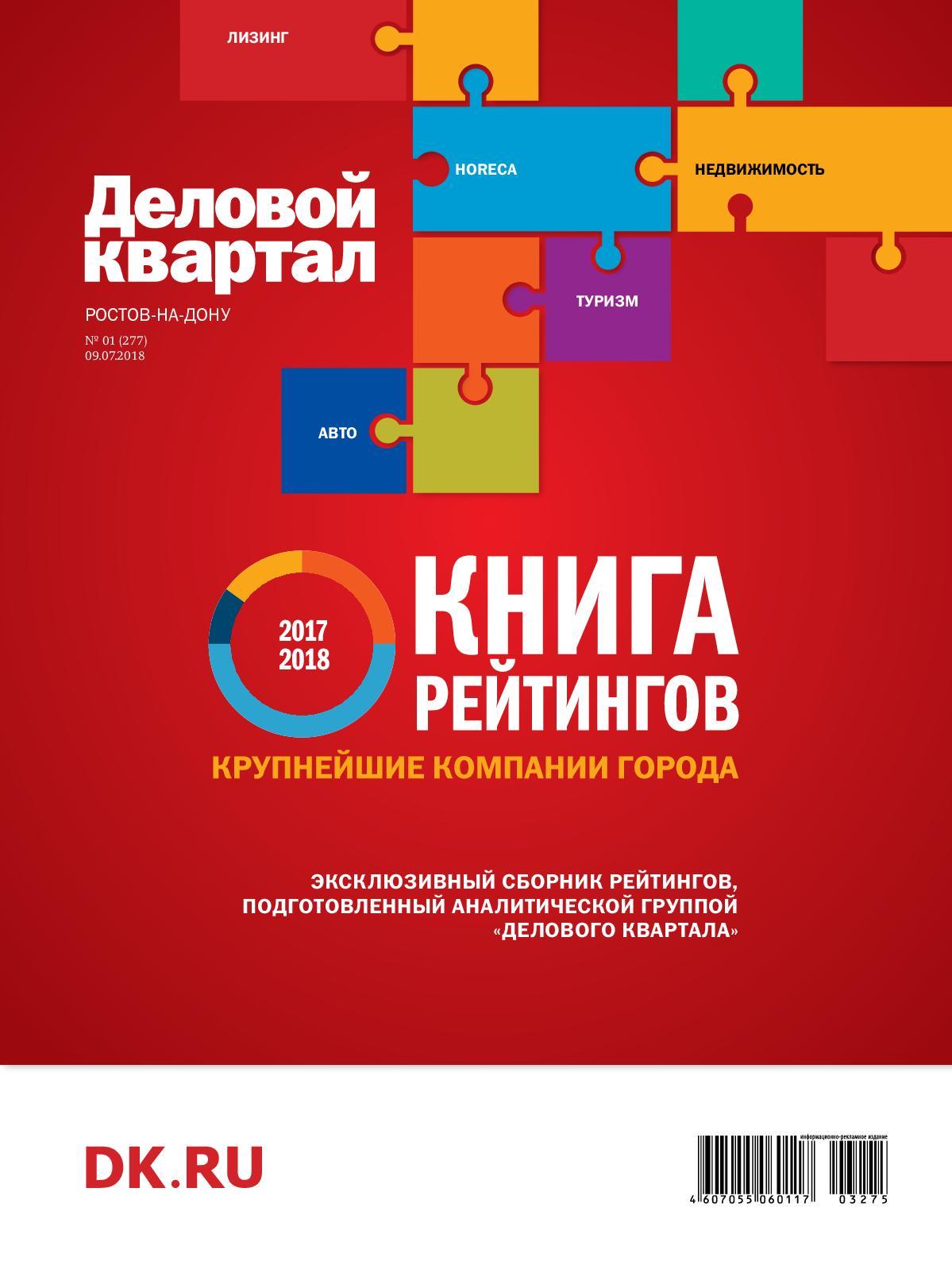 Почему в россии большие проценты по кредитам