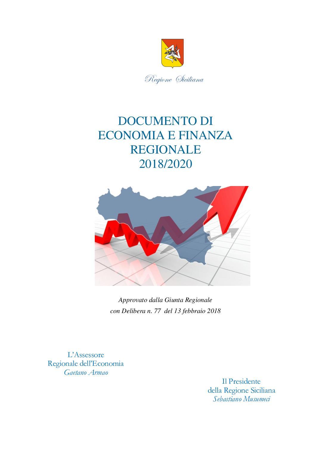 progetto di recupero del credito impot 2020