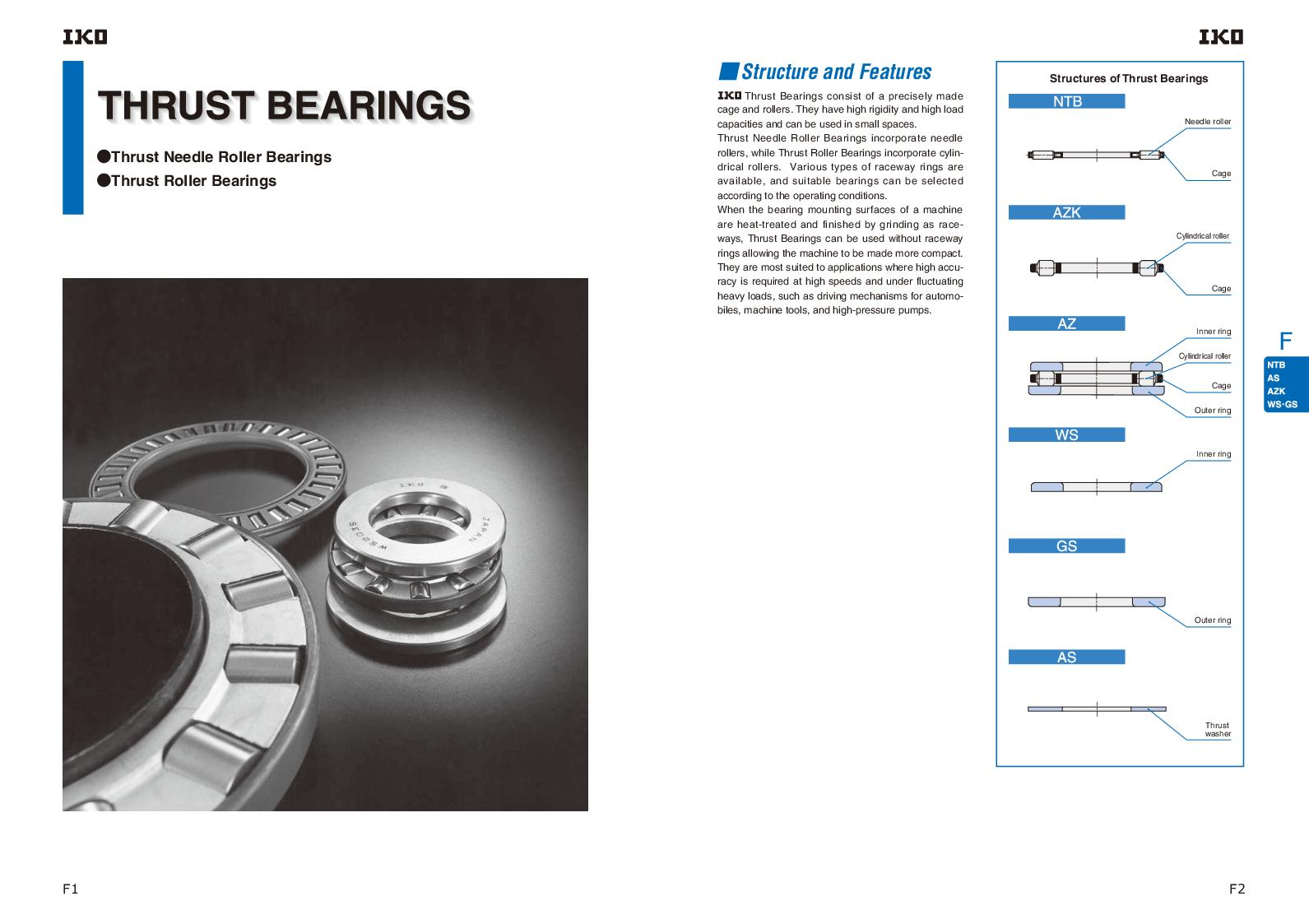 IKO Thrust Bearings AZK11014511