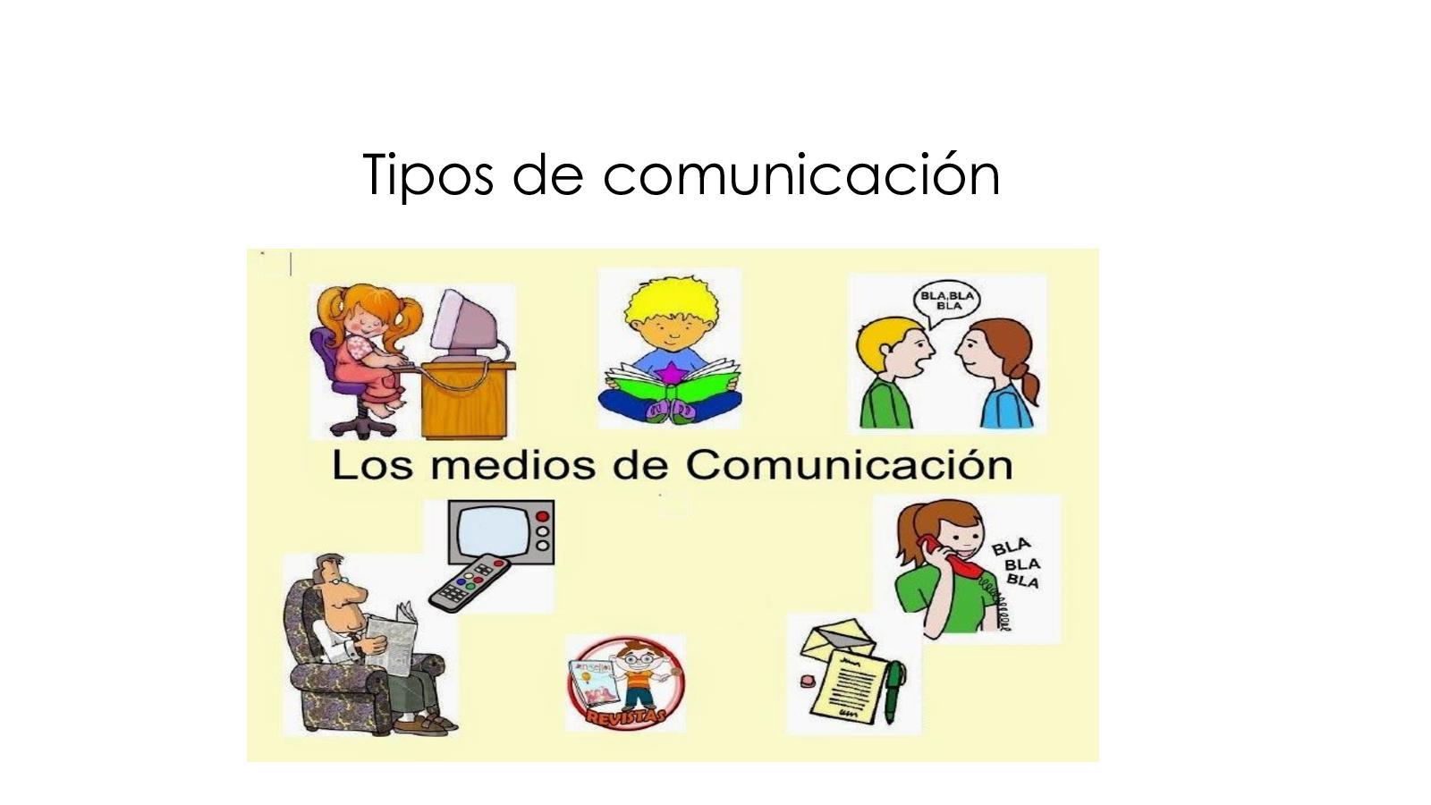 Calaméo Tipos De Comunicación Sofia Treviño