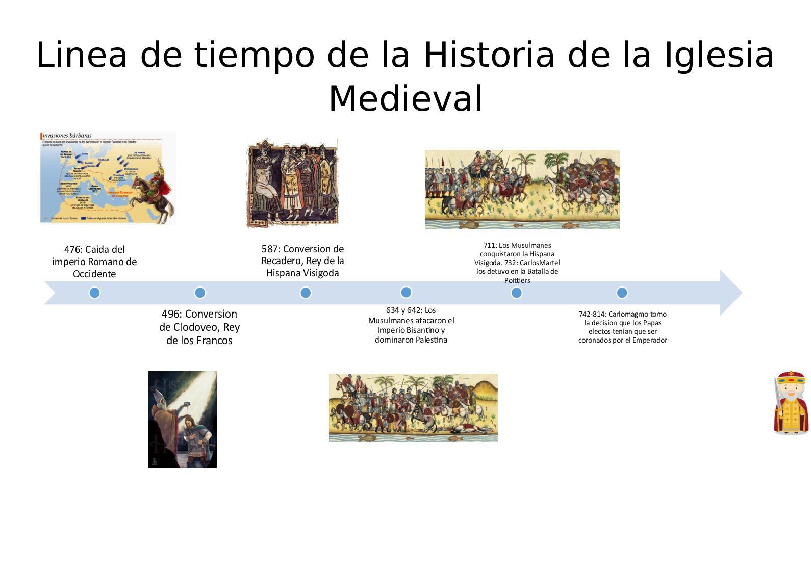 Linea De Tiempo De La Historia De La Iglesia Medieval