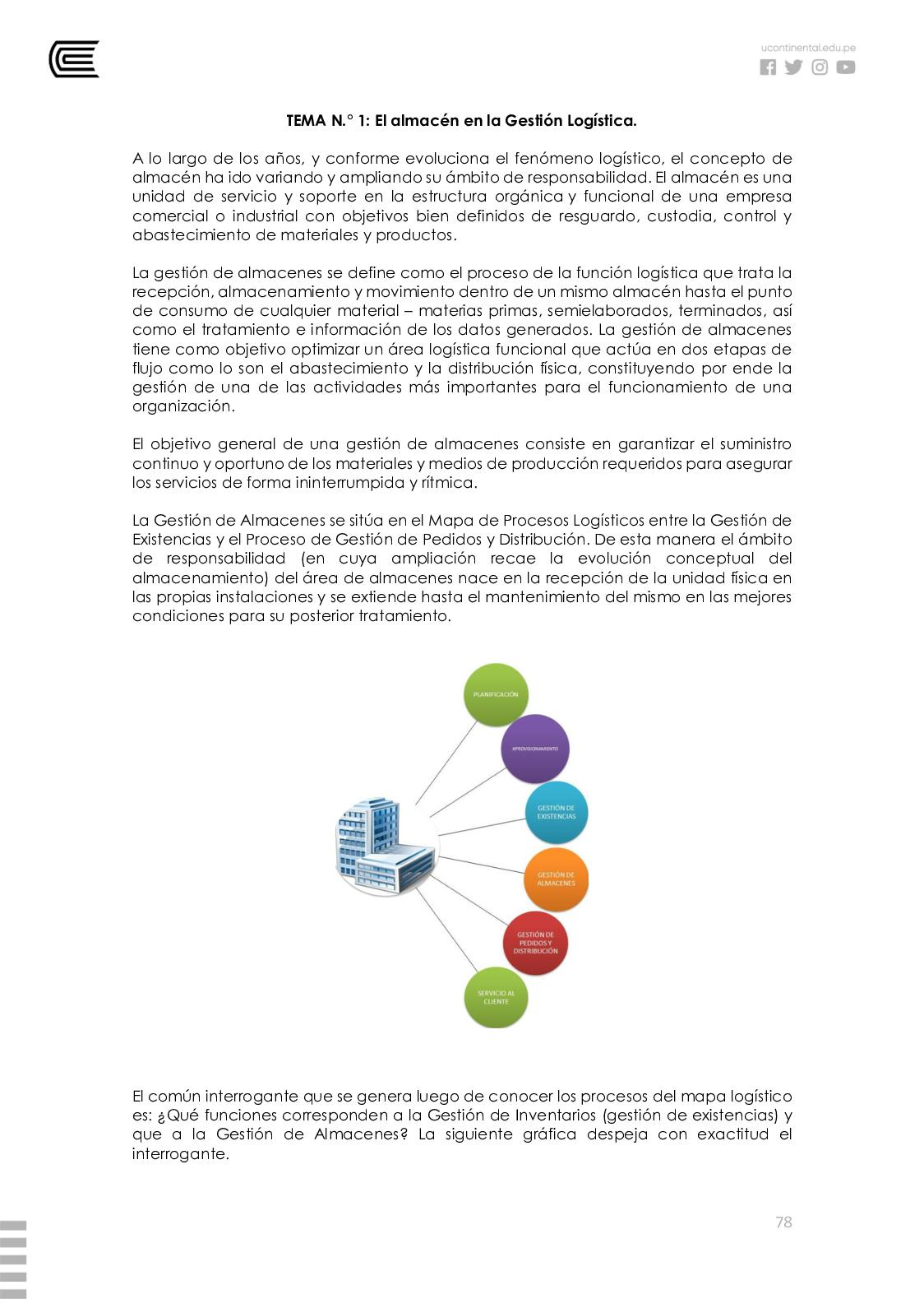 Uc1064 Administración Logística Antología Calameo Downloader