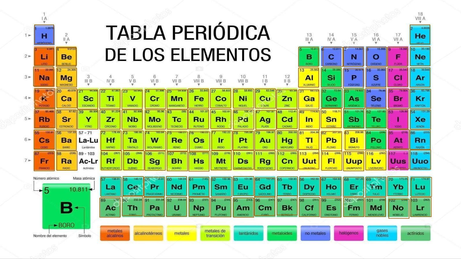 Elementos metalicos mas abundantes en la tierra