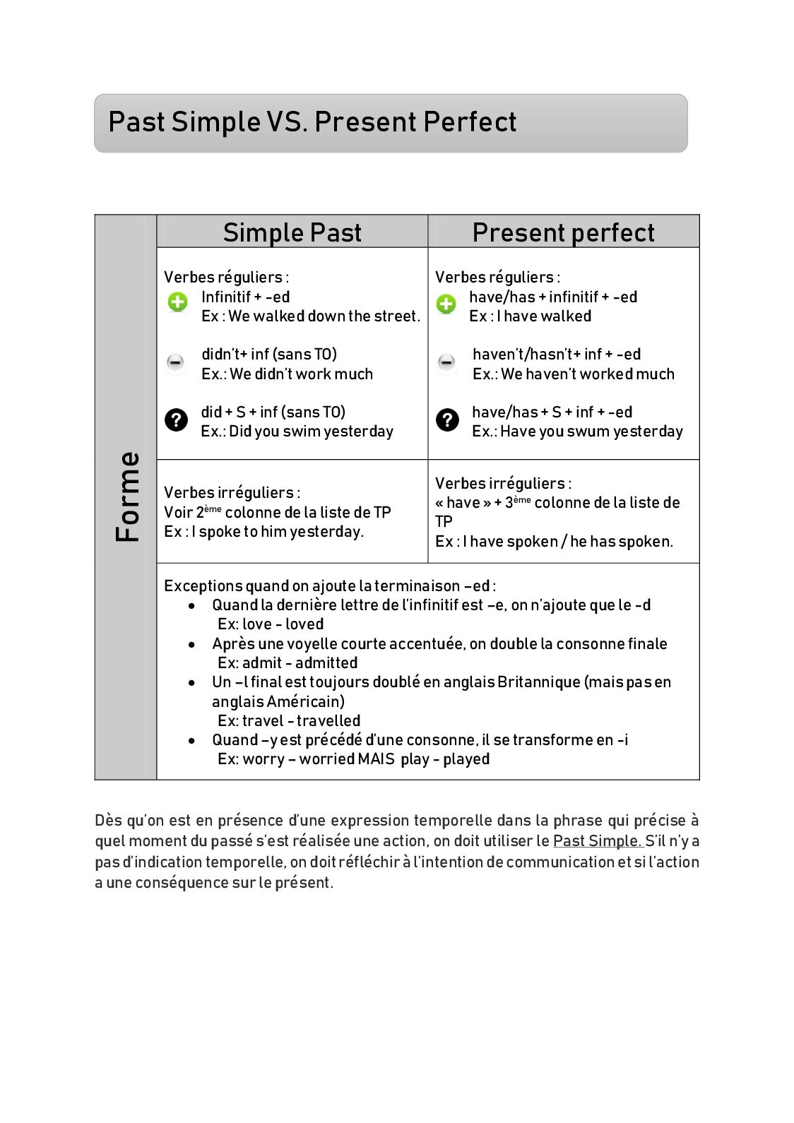 Calameo Simple Past Or Present Perfect