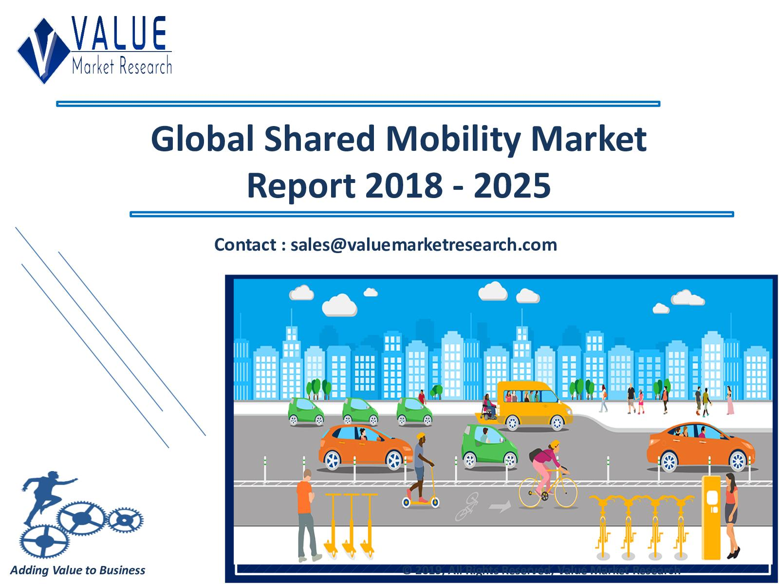 Calaméo - Shared Mobility Market Size, Industry Analysis