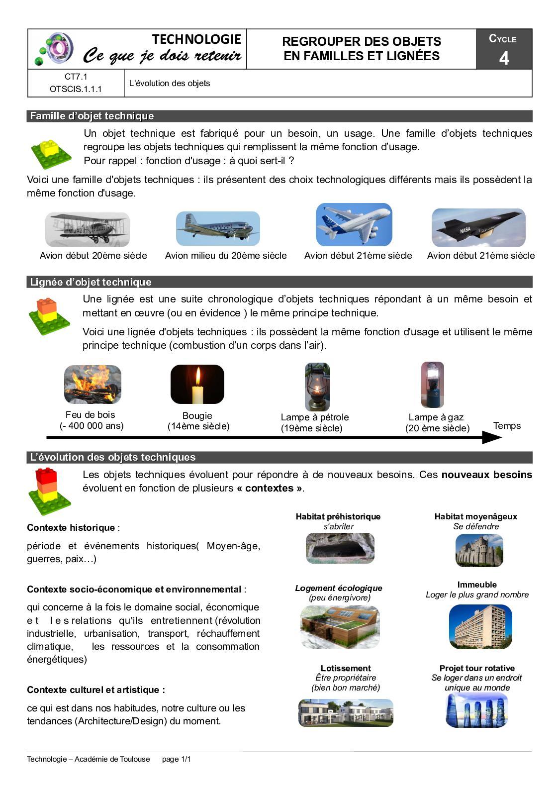 Otscis11 1 Evolution Des Objets