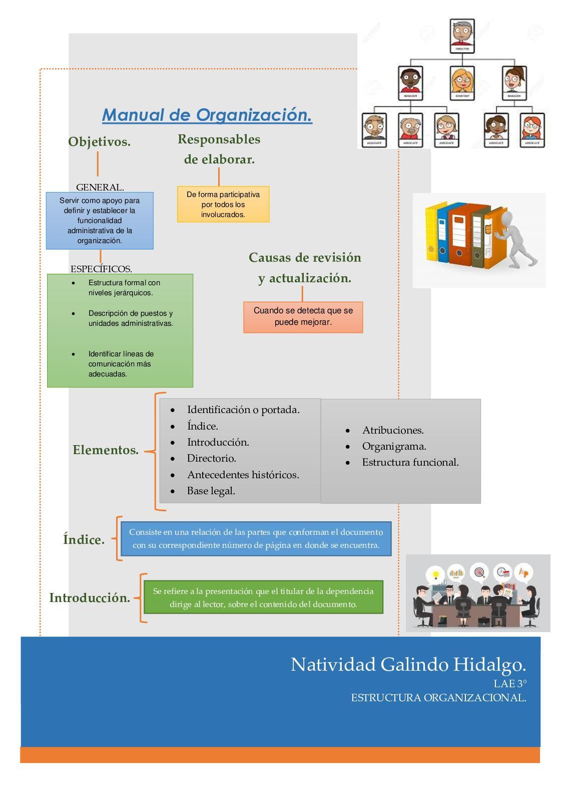 Calaméo Manual De Organización