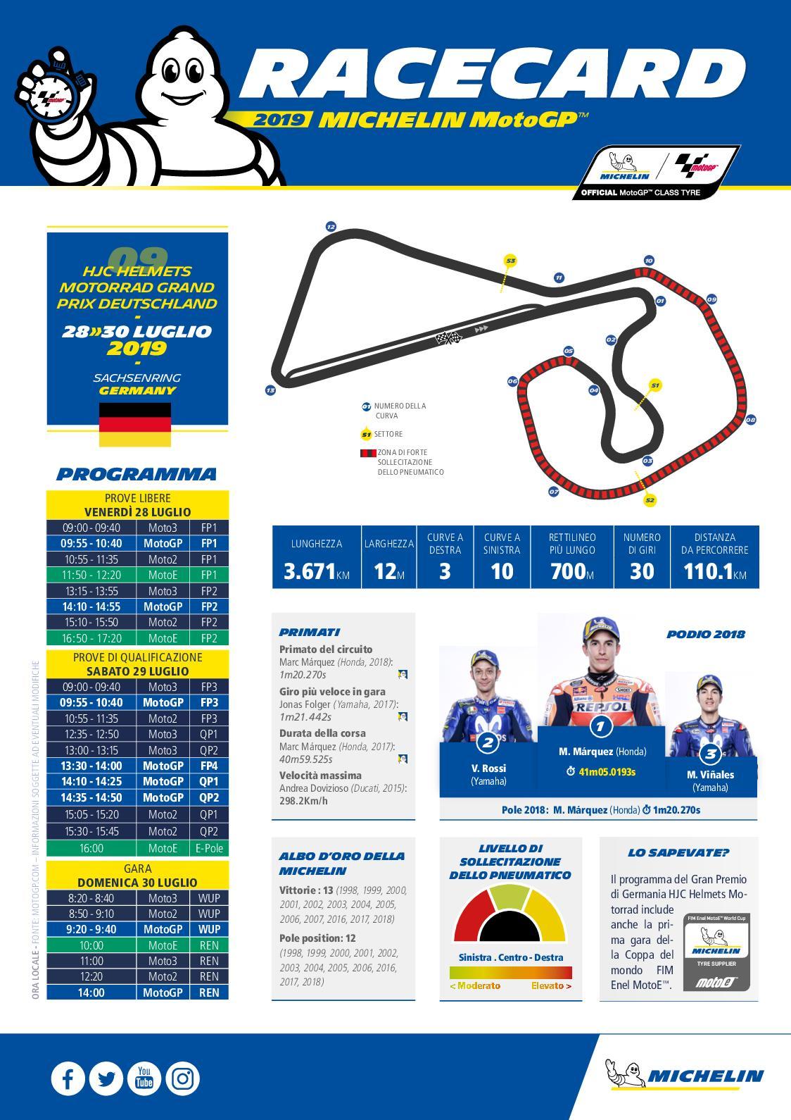 Ordine Ingegneri Potenza Albo calaméo - it - hjc helmets motorrad grand prix deutschland