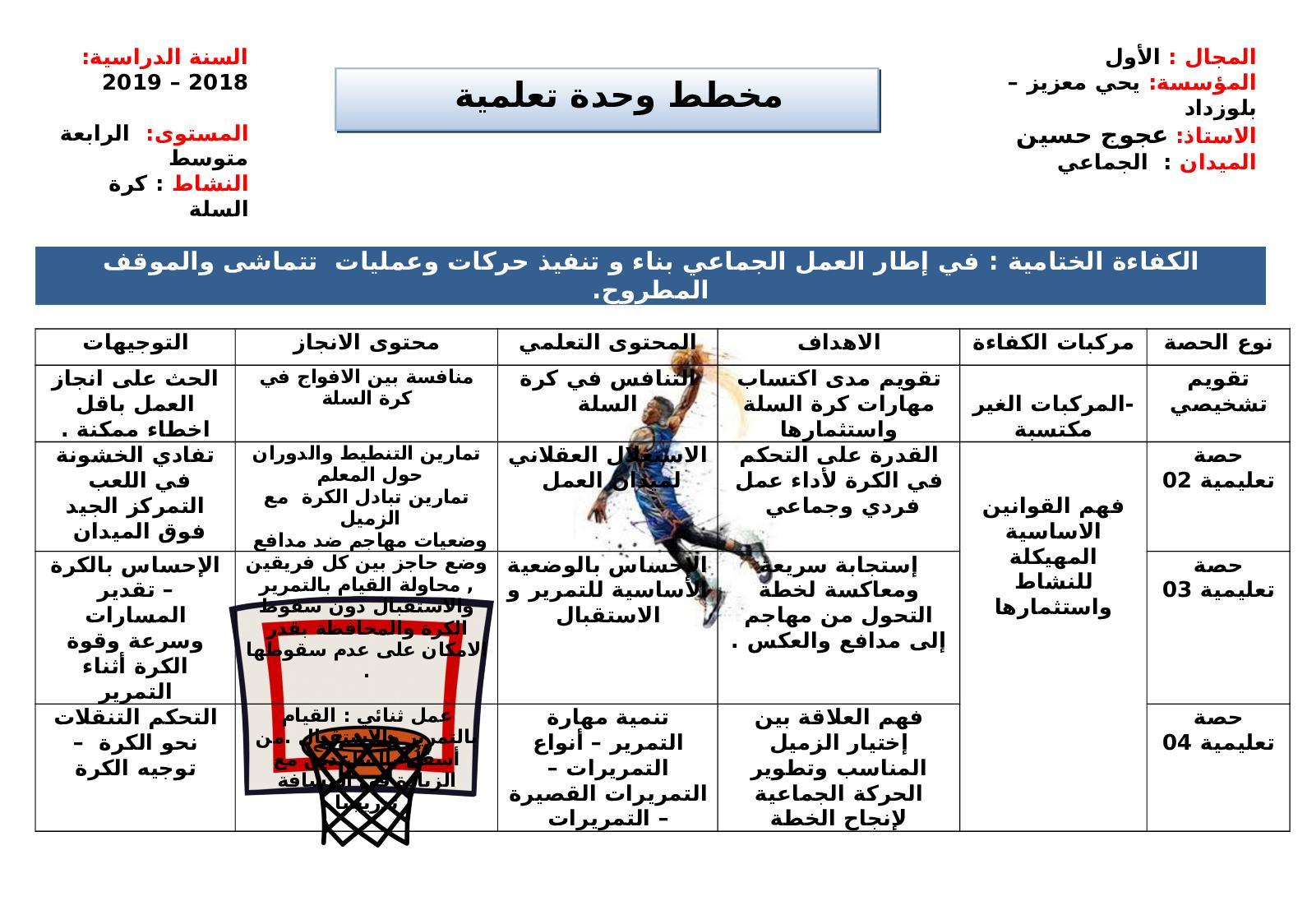 مقطع تعلمي كرة السلة2