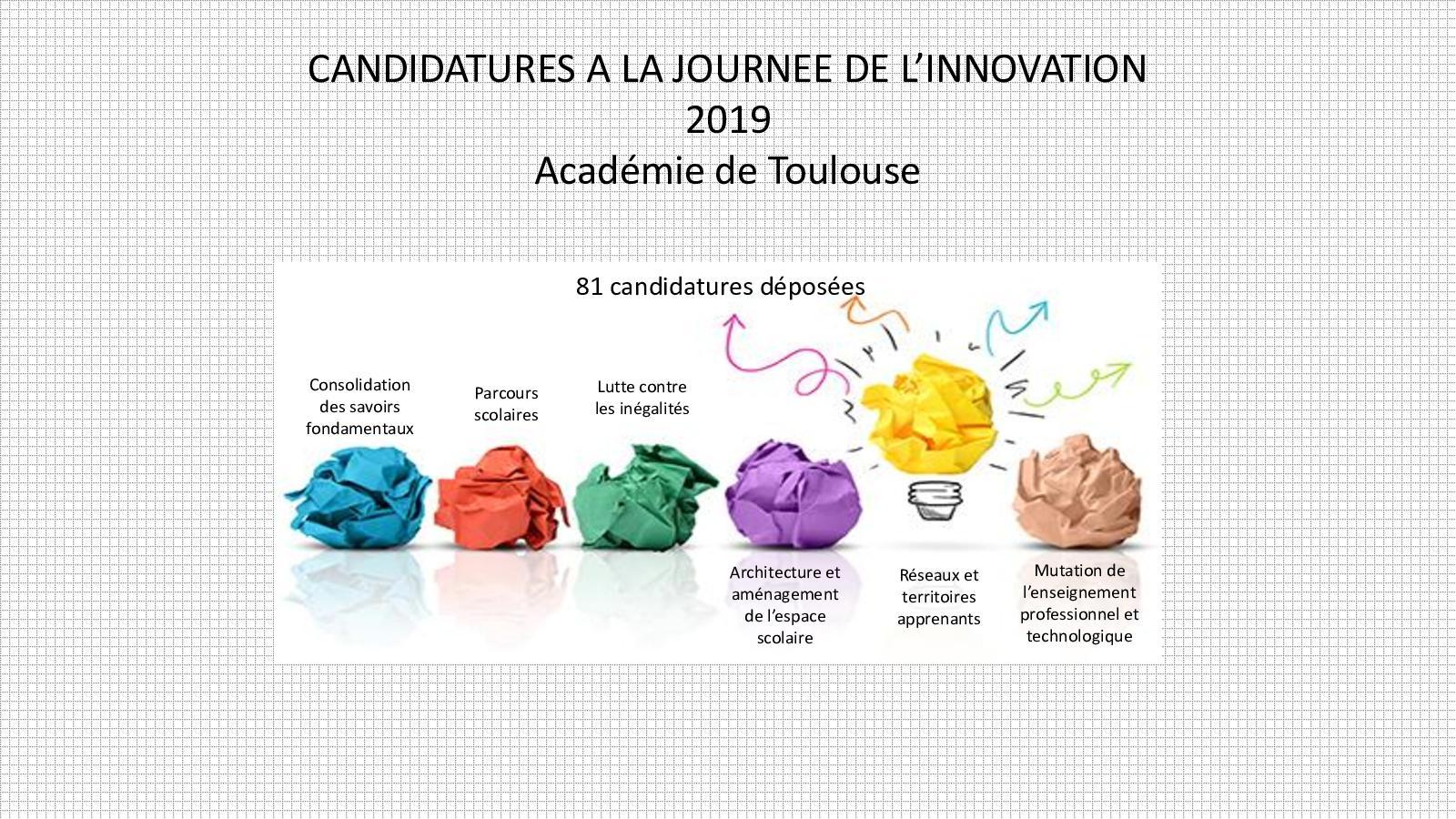 Calaméo Book Jni 2019 Cardie Ac Toulouse