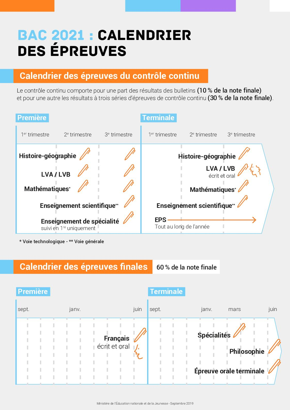 Calendrier Baccalauréat 2021 Calaméo   Bac2021 Epreuves Calendrier Duree