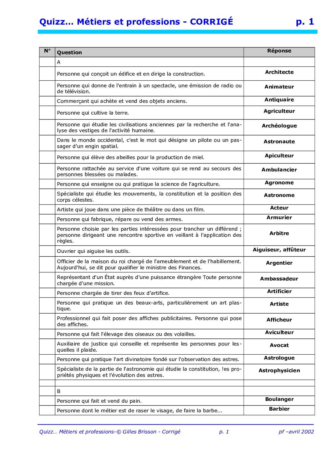 100 Remarquable Idées Quizz Produits D Entretien