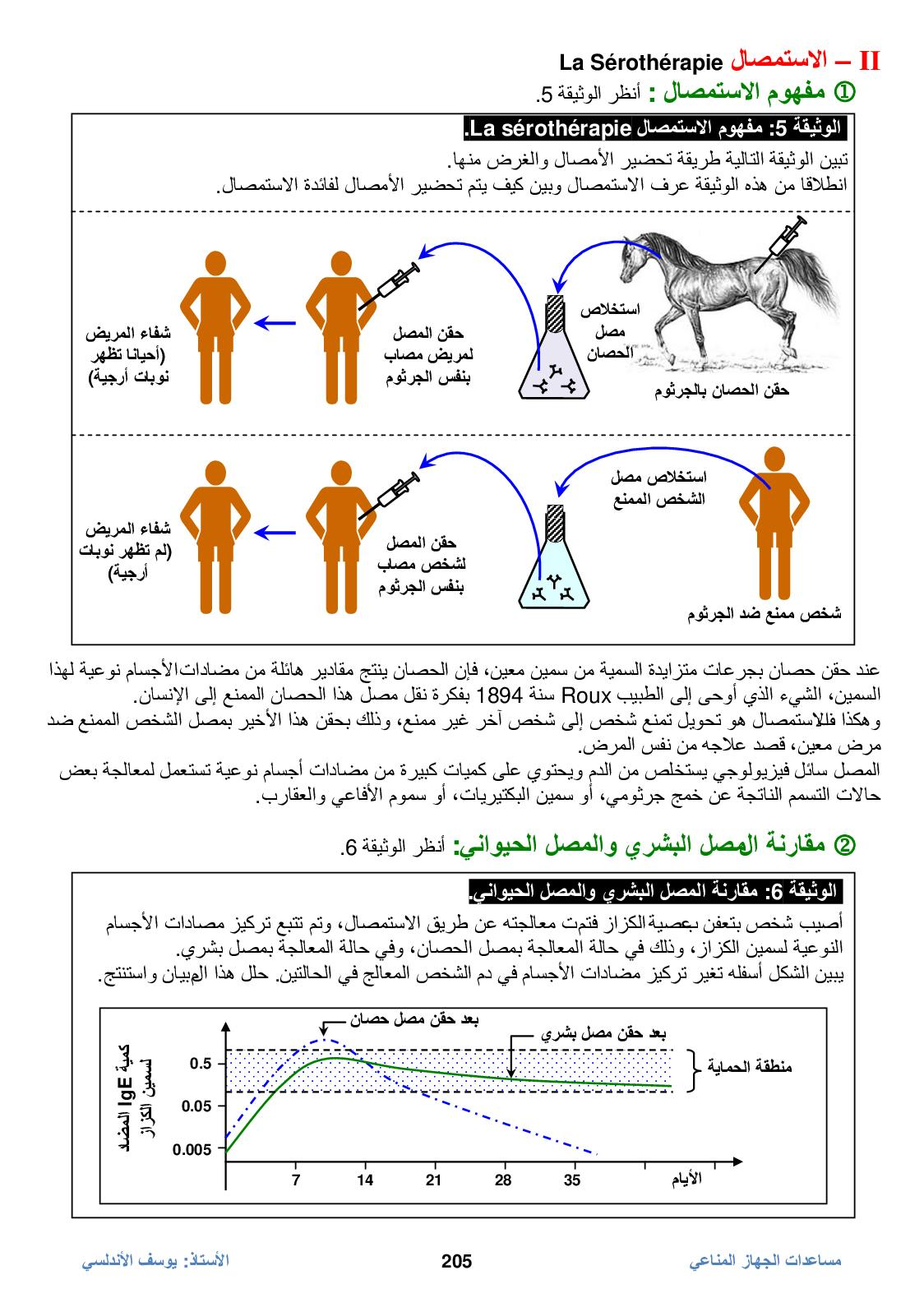 Page 206