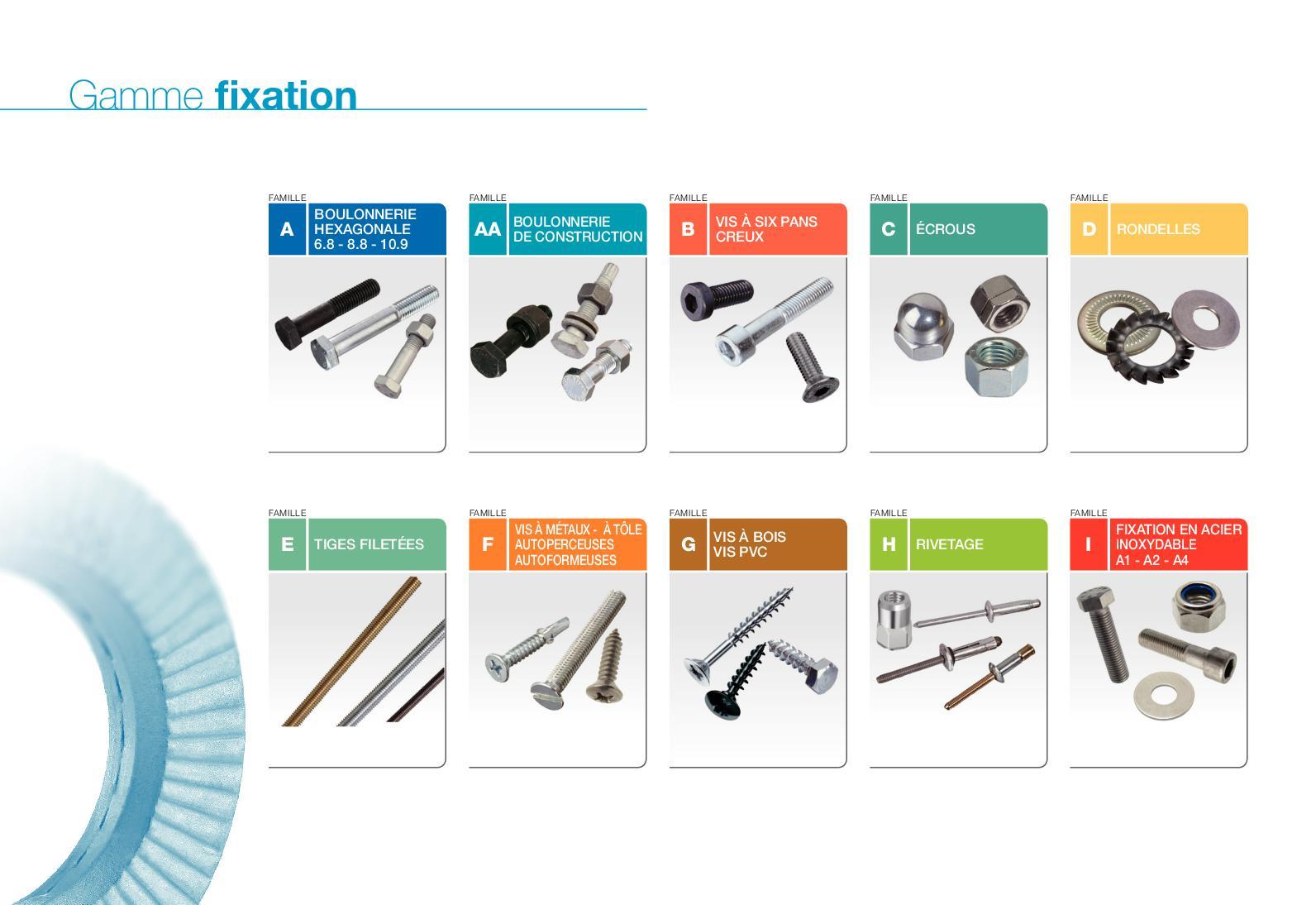 T Boulon de vis Boulon Outil de fermeture pour T-slotted Aluminium Profil/é en acier carbone plaqu/é nickel