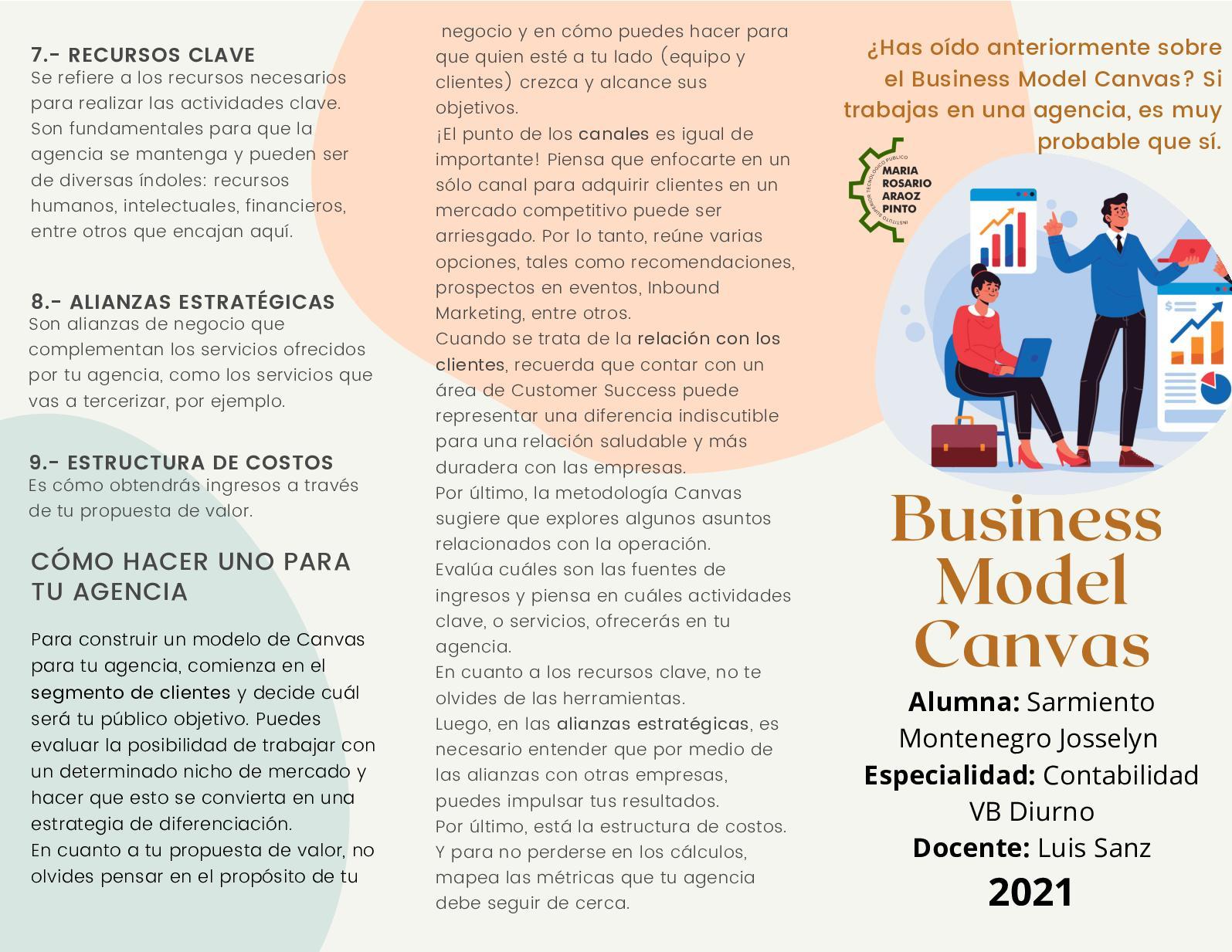 Business Model Canvas - Triptico